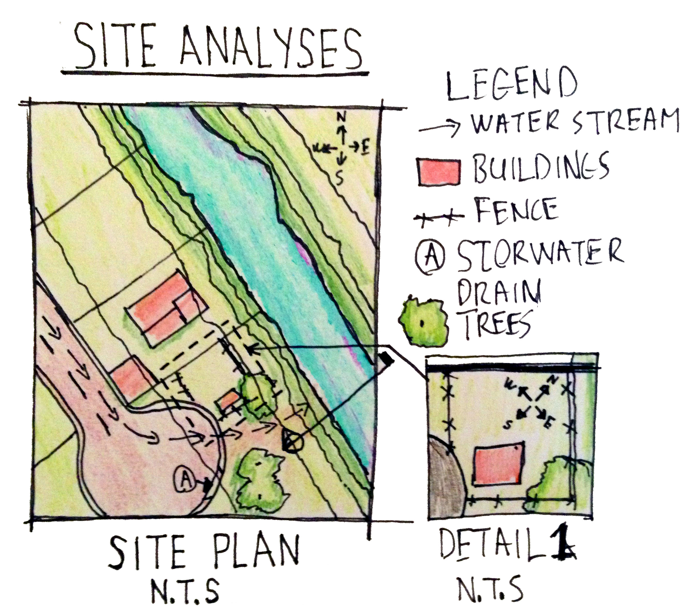 my_site_plan